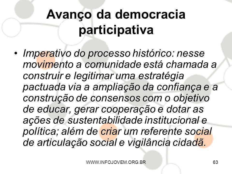 Avanço da democracia participativa