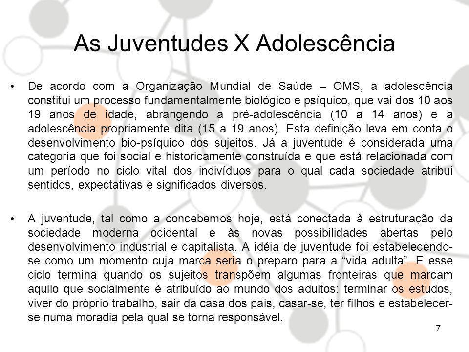 As Juventudes X Adolescência