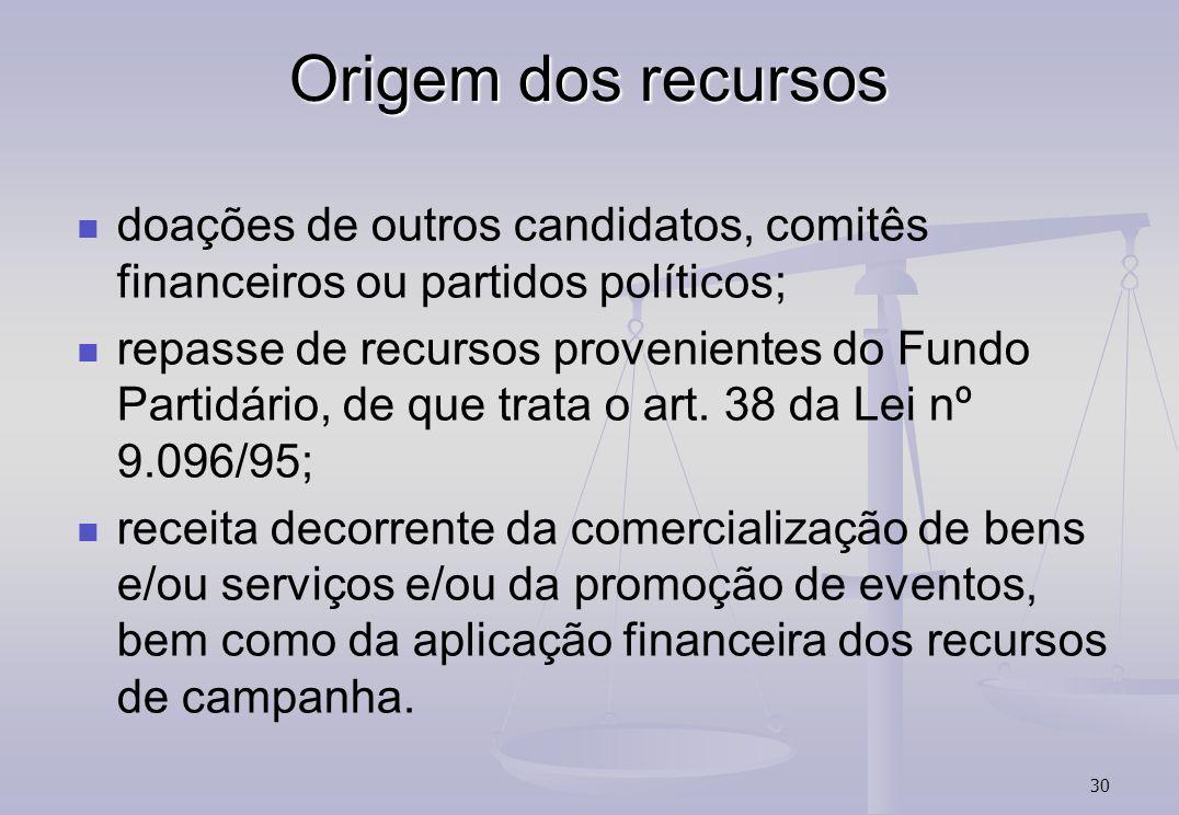 Origem dos recursos doações de outros candidatos, comitês financeiros ou partidos políticos;