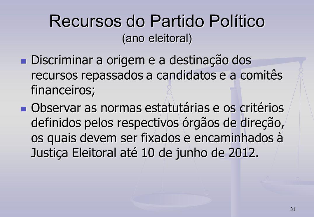 Recursos do Partido Político (ano eleitoral)