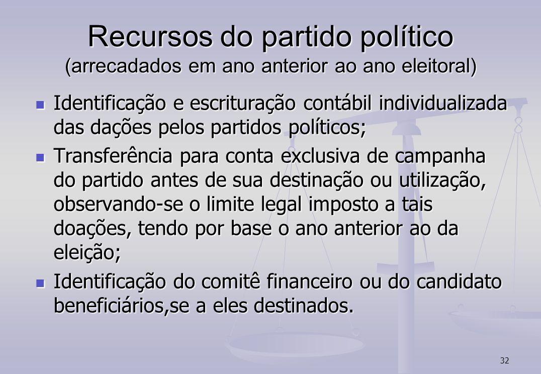 Recursos do partido político (arrecadados em ano anterior ao ano eleitoral)