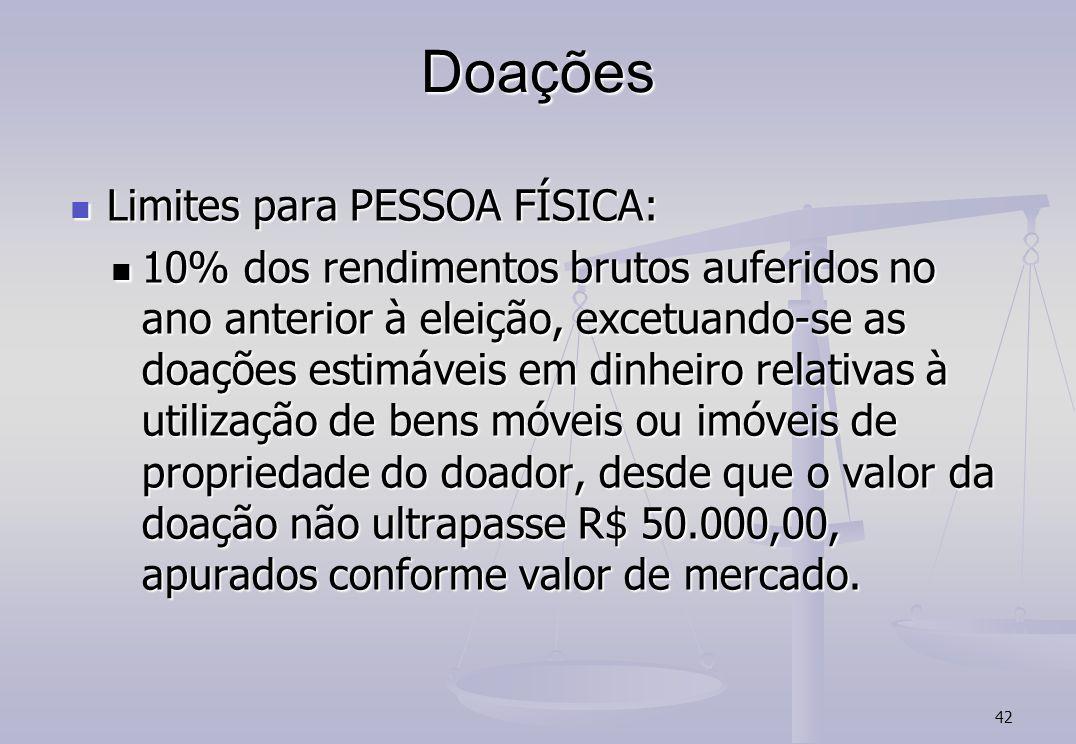 Doações Limites para PESSOA FÍSICA: