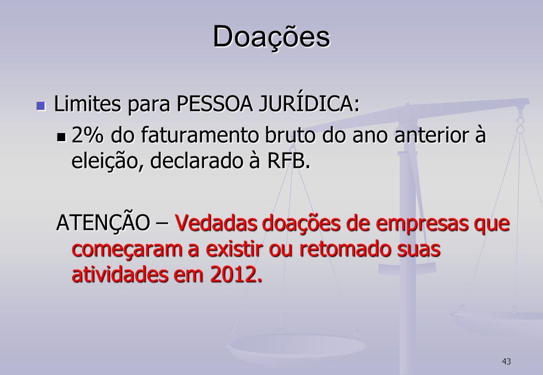 Doações Limites para PESSOA JURÍDICA: