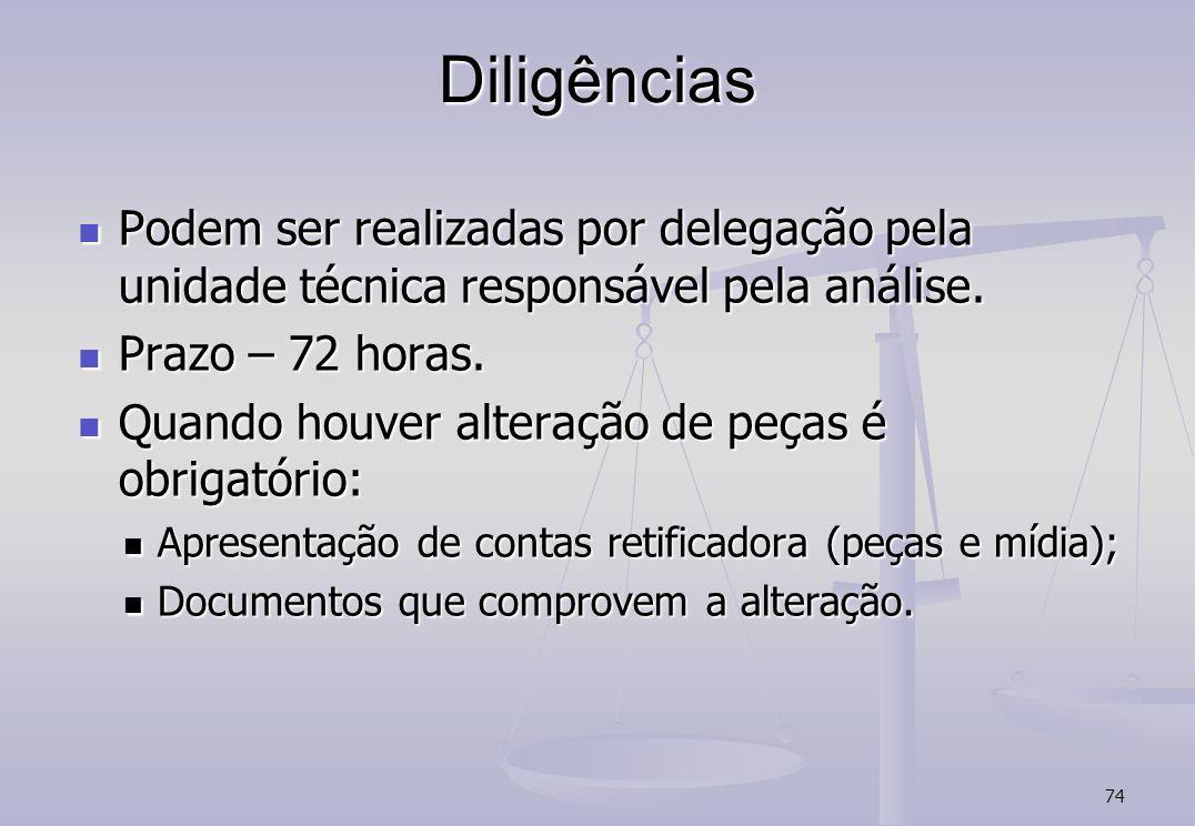 Diligências Podem ser realizadas por delegação pela unidade técnica responsável pela análise. Prazo – 72 horas.