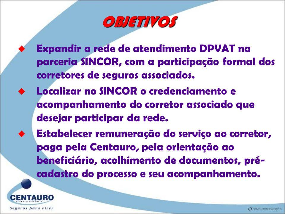 OBJETIVOS Expandir a rede de atendimento DPVAT na parceria SINCOR, com a participação formal dos corretores de seguros associados.