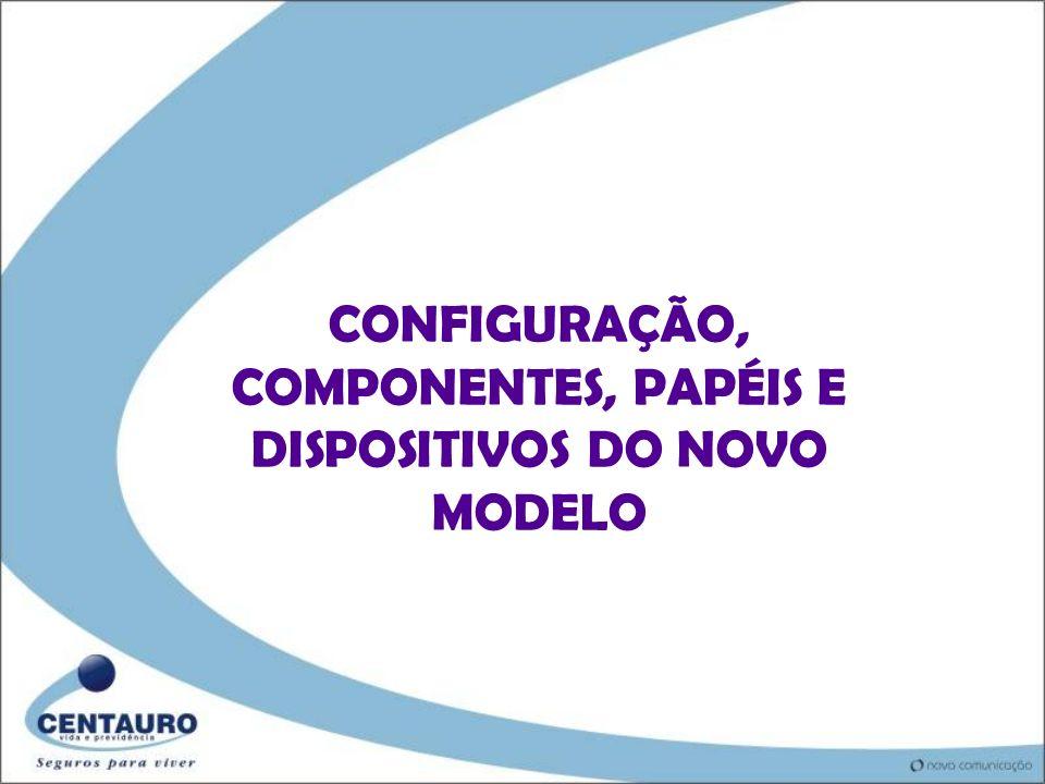 CONFIGURAÇÃO, COMPONENTES, PAPÉIS E DISPOSITIVOS DO NOVO MODELO
