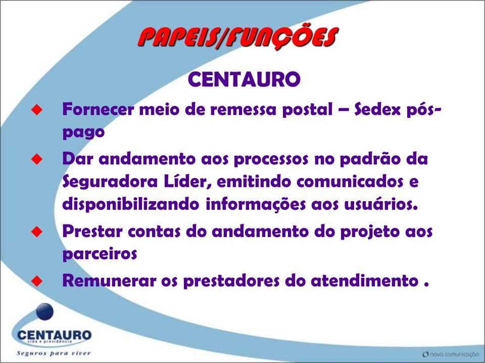 PAPEIS/FUNÇÕES CENTAURO