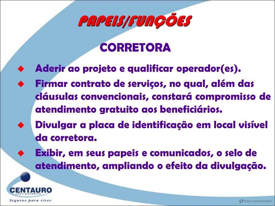 PAPEIS/FUNÇÕES CORRETORA Aderir ao projeto e qualificar operador(es).