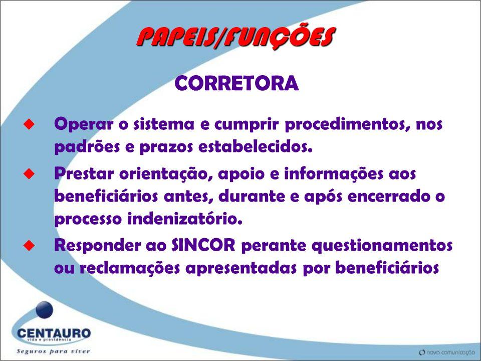 PAPEIS/FUNÇÕES CORRETORA