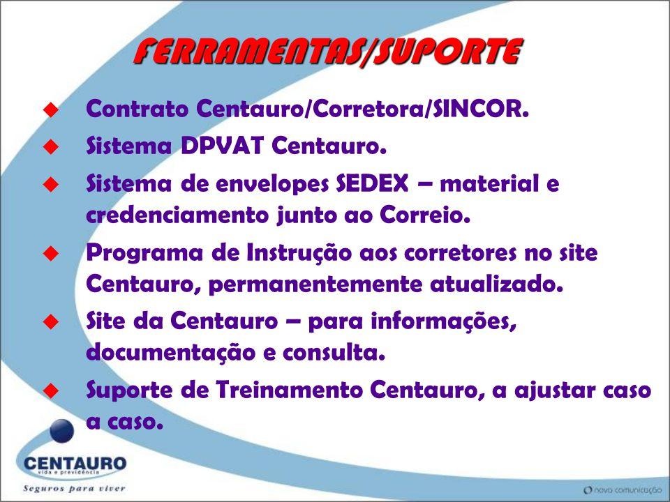 FERRAMENTAS/SUPORTE Contrato Centauro/Corretora/SINCOR.