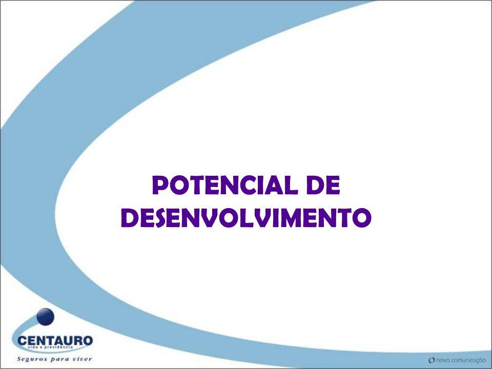 POTENCIAL DE DESENVOLVIMENTO