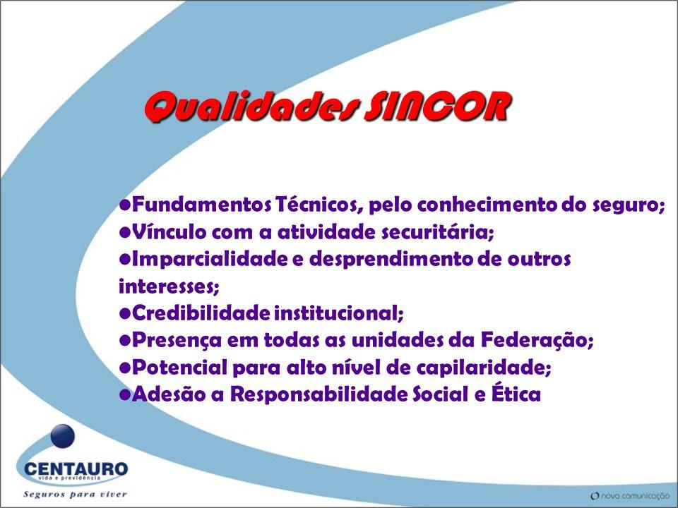 Qualidades SINCOR Fundamentos Técnicos, pelo conhecimento do seguro;