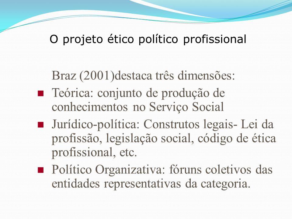 O projeto ético político profissional