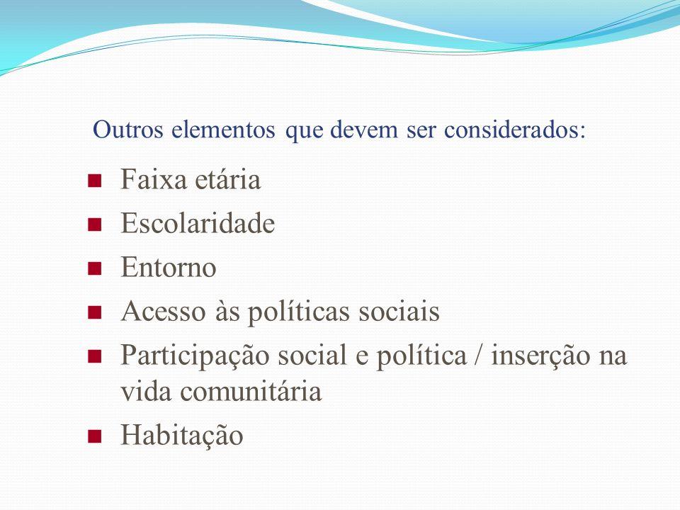 Acesso às políticas sociais