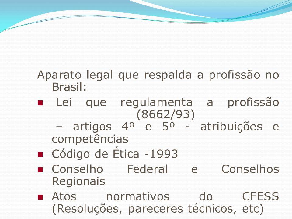 Aparato legal que respalda a profissão no Brasil: