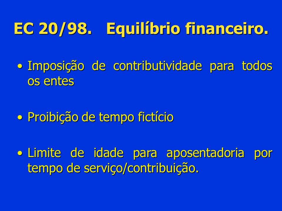 EC 20/98. Equilíbrio financeiro.