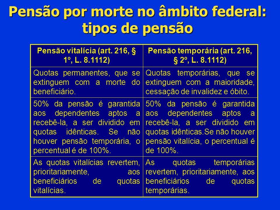 Pensão por morte no âmbito federal: tipos de pensão