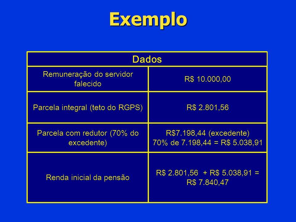 Exemplo Dados R$ 2.801,56 + R$ 5.038,91 = R$ 7.840,47