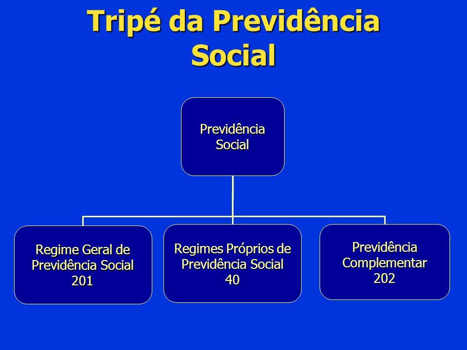 Tripé da Previdência Social
