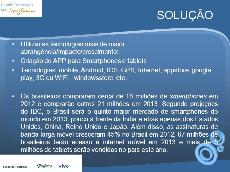 SOLUÇÃO Utilizar as tecnologias mais de maior abrangência/impacto/crescimento: Criação do APP para Smartphones e tablets.