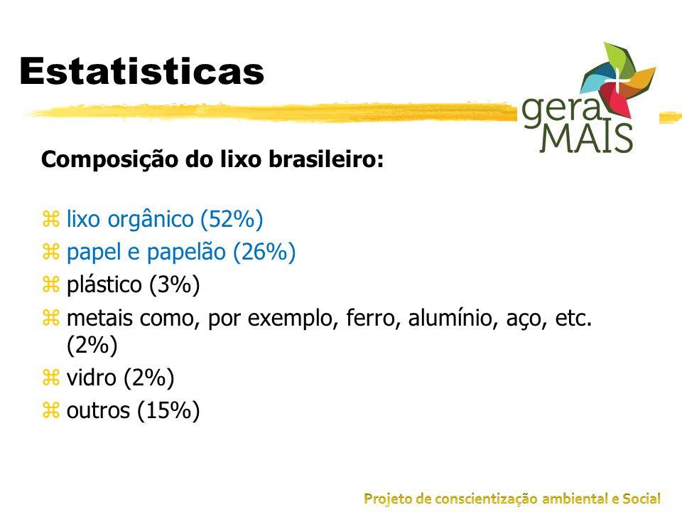 Estatisticas Composição do lixo brasileiro: lixo orgânico (52%)