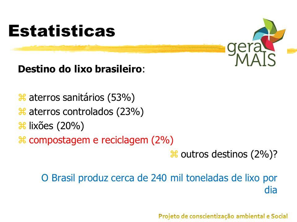 Estatisticas Destino do lixo brasileiro: aterros sanitários (53%)