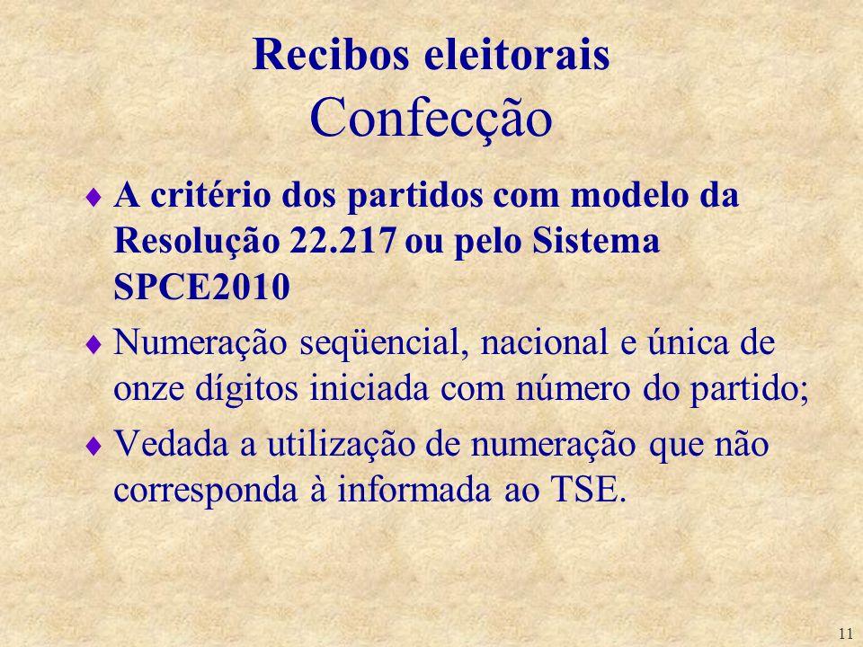 Recibos eleitorais Confecção