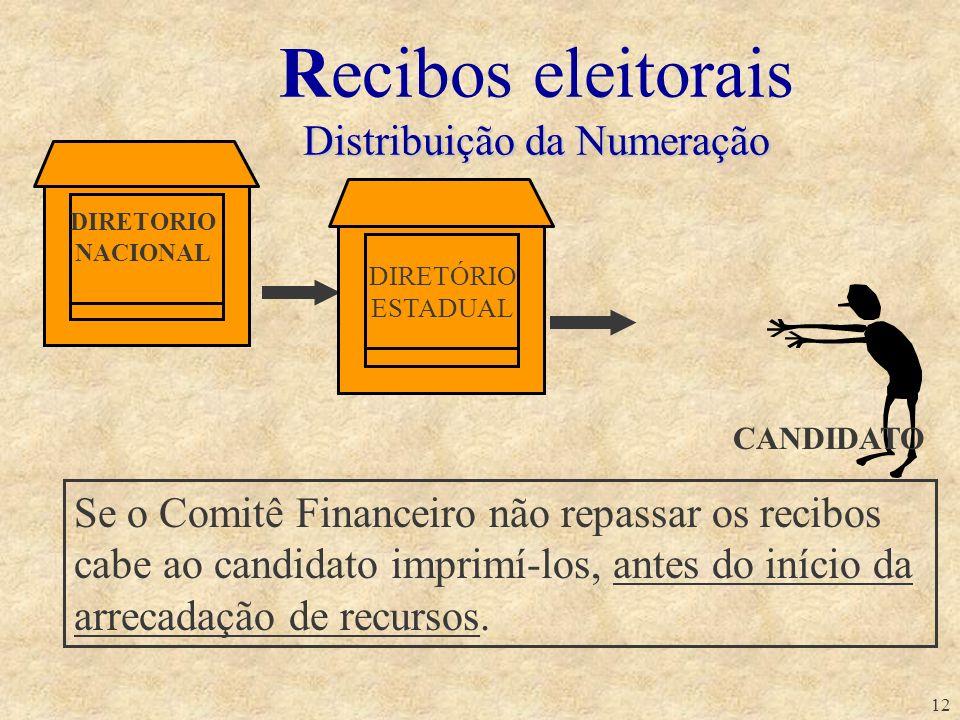 Recibos eleitorais Distribuição da Numeração