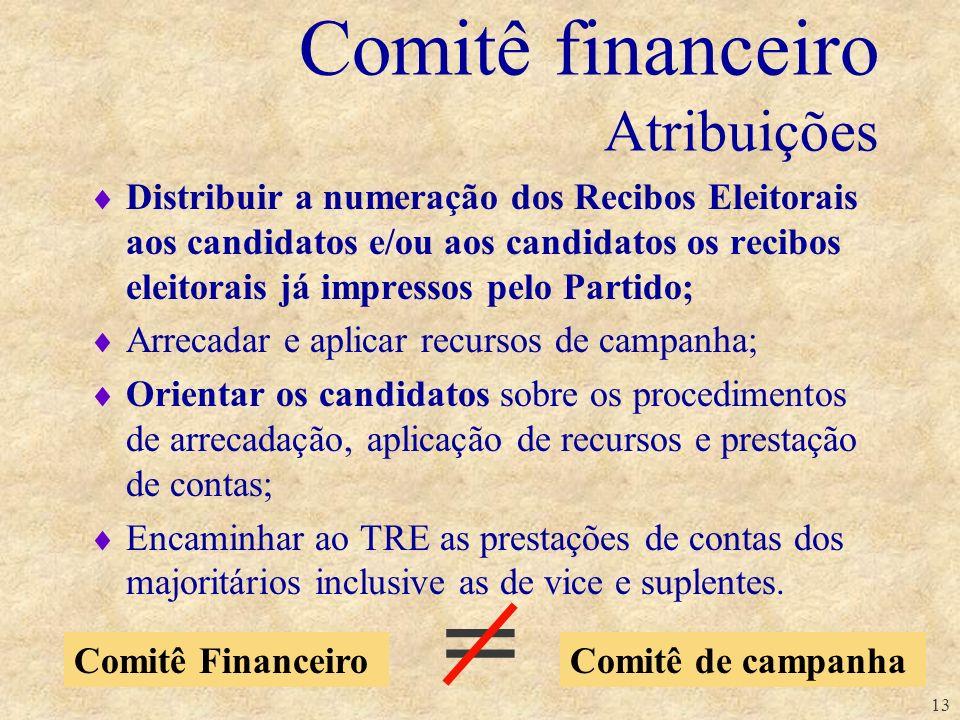 Comitê financeiro Atribuições