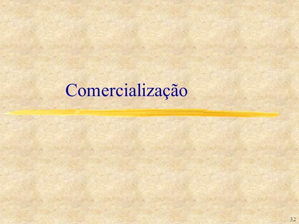 Comercialização 32 32