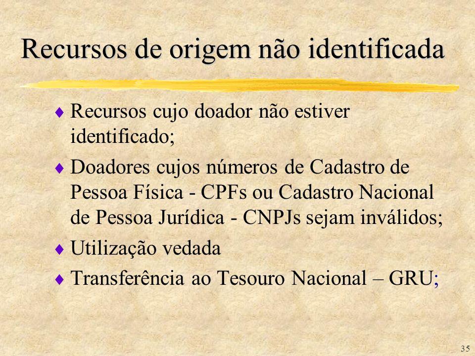 Recursos de origem não identificada