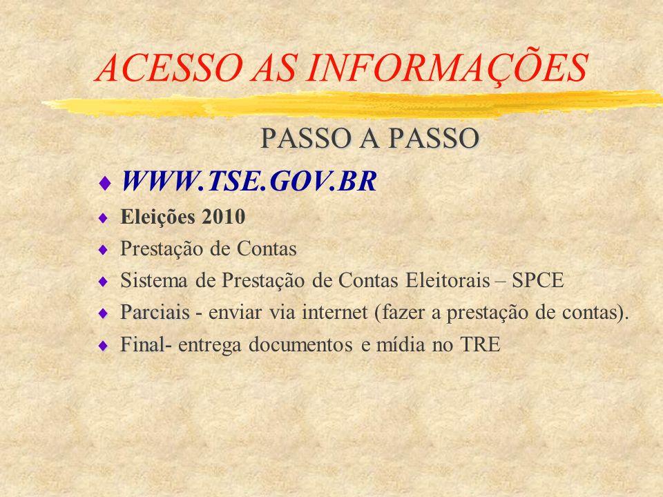 ACESSO AS INFORMAÇÕES PASSO A PASSO WWW.TSE.GOV.BR Eleições 2010