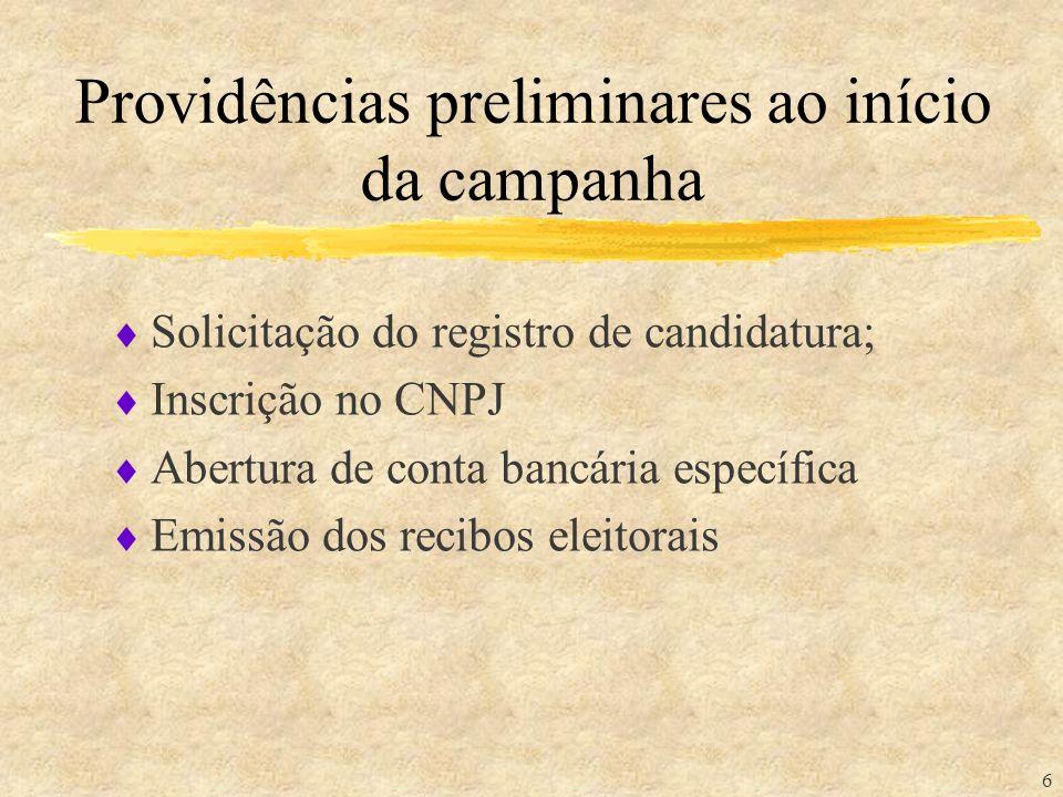 Providências preliminares ao início da campanha
