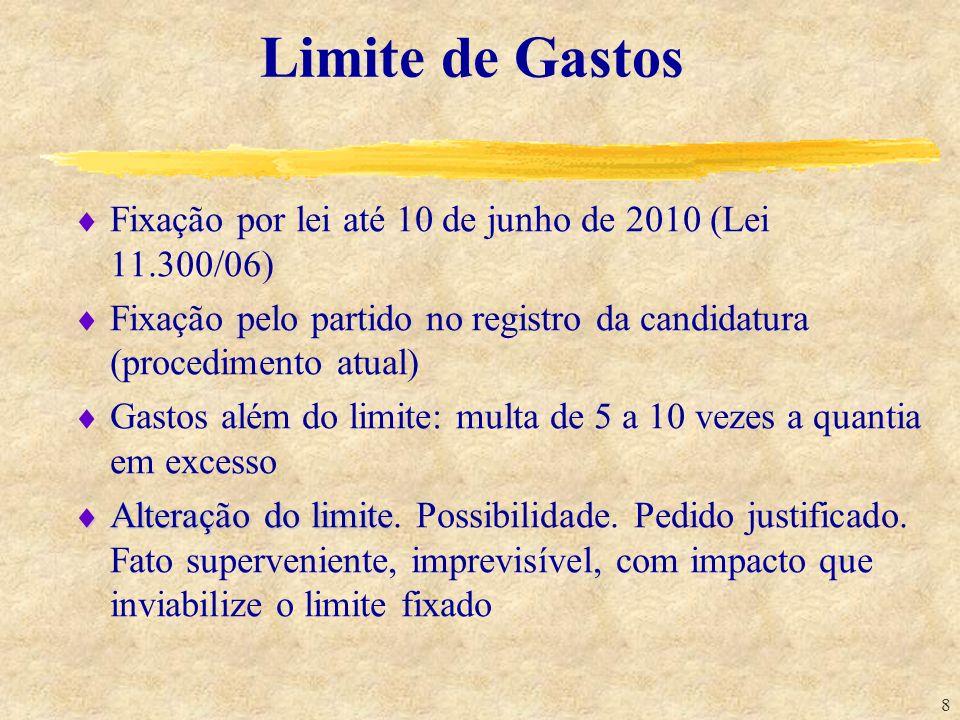 Limite de Gastos Fixação por lei até 10 de junho de 2010 (Lei 11.300/06) Fixação pelo partido no registro da candidatura (procedimento atual)