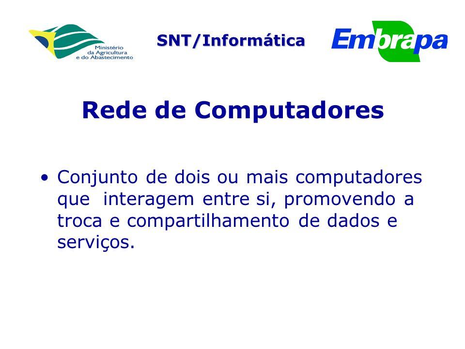 Rede de Computadores Conjunto de dois ou mais computadores que interagem entre si, promovendo a troca e compartilhamento de dados e serviços.