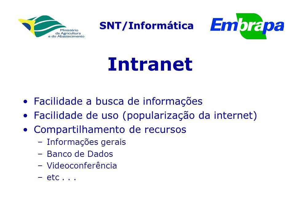 Intranet Facilidade a busca de informações