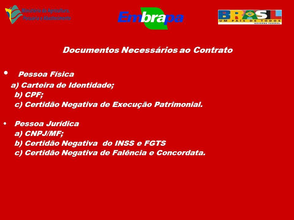 Documentos Necessários ao Contrato