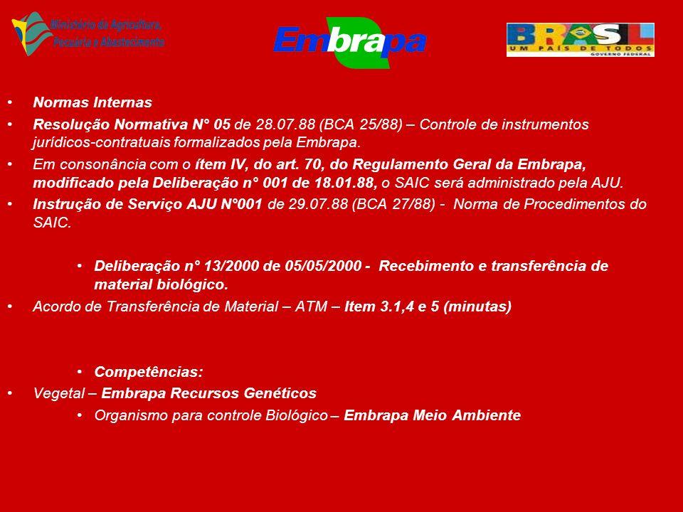 Normas Internas Resolução Normativa N° 05 de 28.07.88 (BCA 25/88) – Controle de instrumentos jurídicos-contratuais formalizados pela Embrapa.