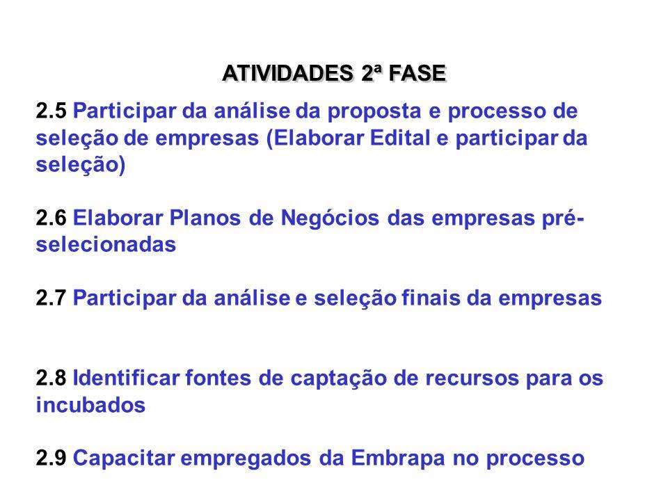 ATIVIDADES 2ª FASE 2.5 Participar da análise da proposta e processo de seleção de empresas (Elaborar Edital e participar da seleção)