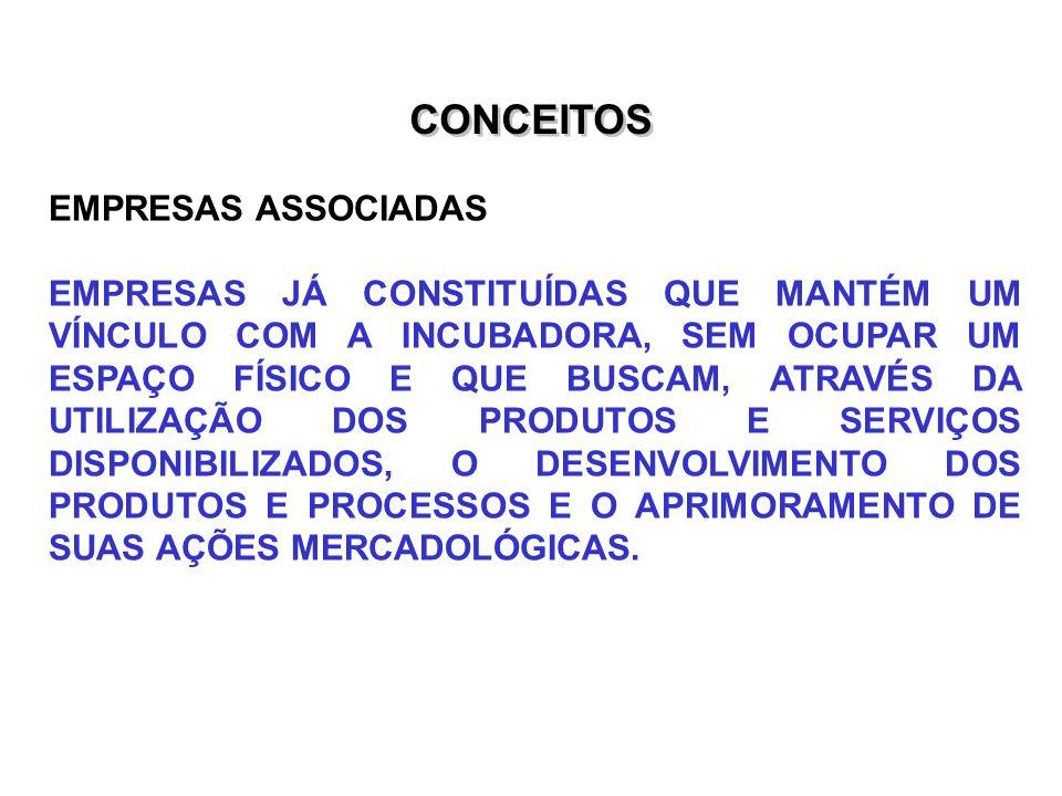 CONCEITOS EMPRESAS ASSOCIADAS