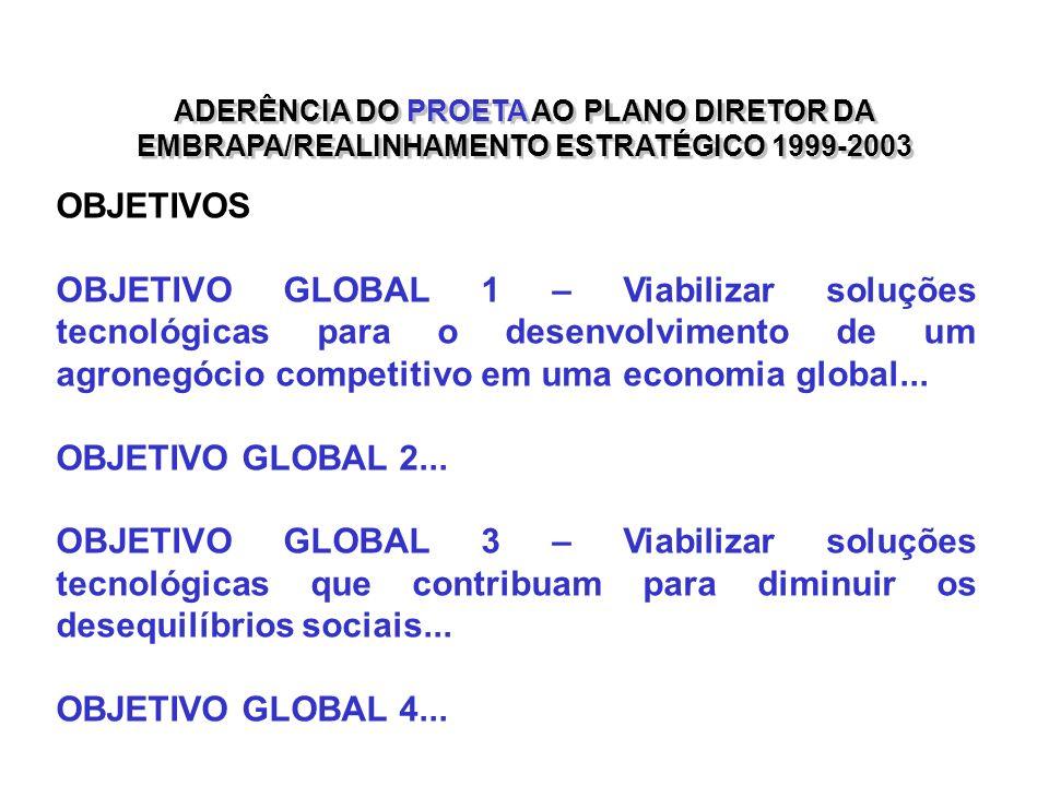 ADERÊNCIA DO PROETA AO PLANO DIRETOR DA EMBRAPA/REALINHAMENTO ESTRATÉGICO 1999-2003