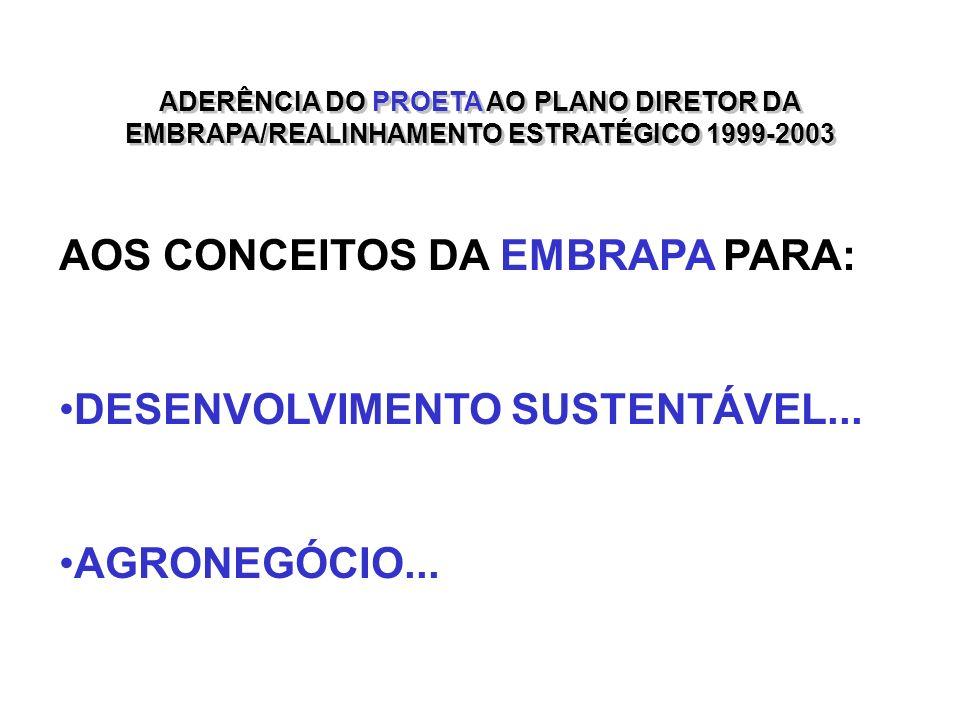 AOS CONCEITOS DA EMBRAPA PARA:
