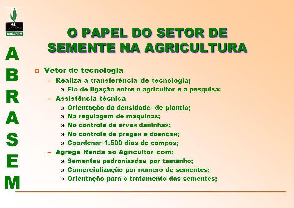 O PAPEL DO SETOR DE SEMENTE NA AGRICULTURA