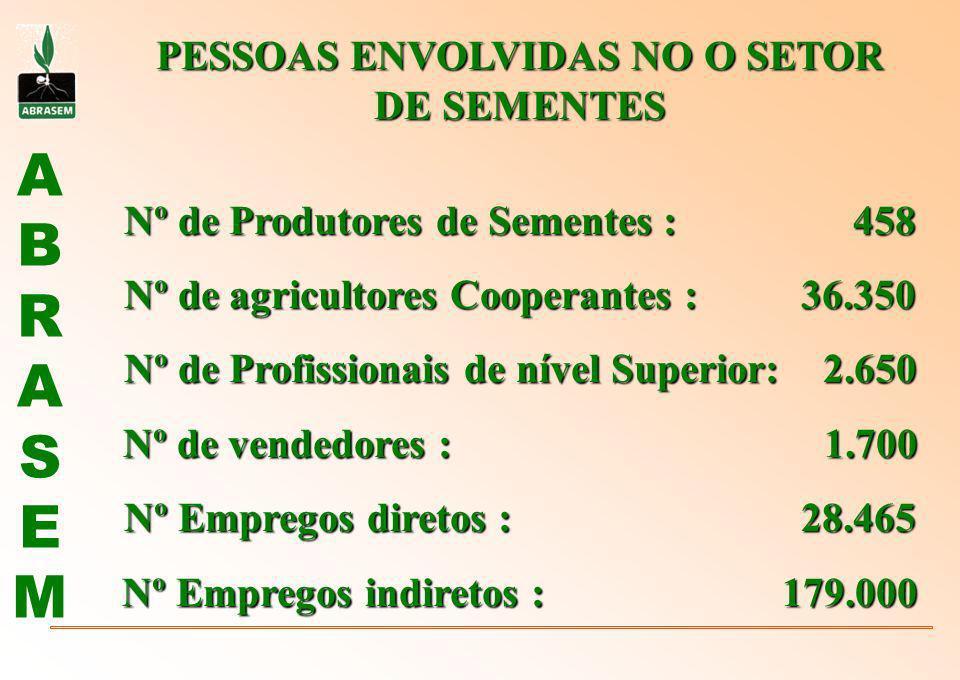 PESSOAS ENVOLVIDAS NO O SETOR DE SEMENTES
