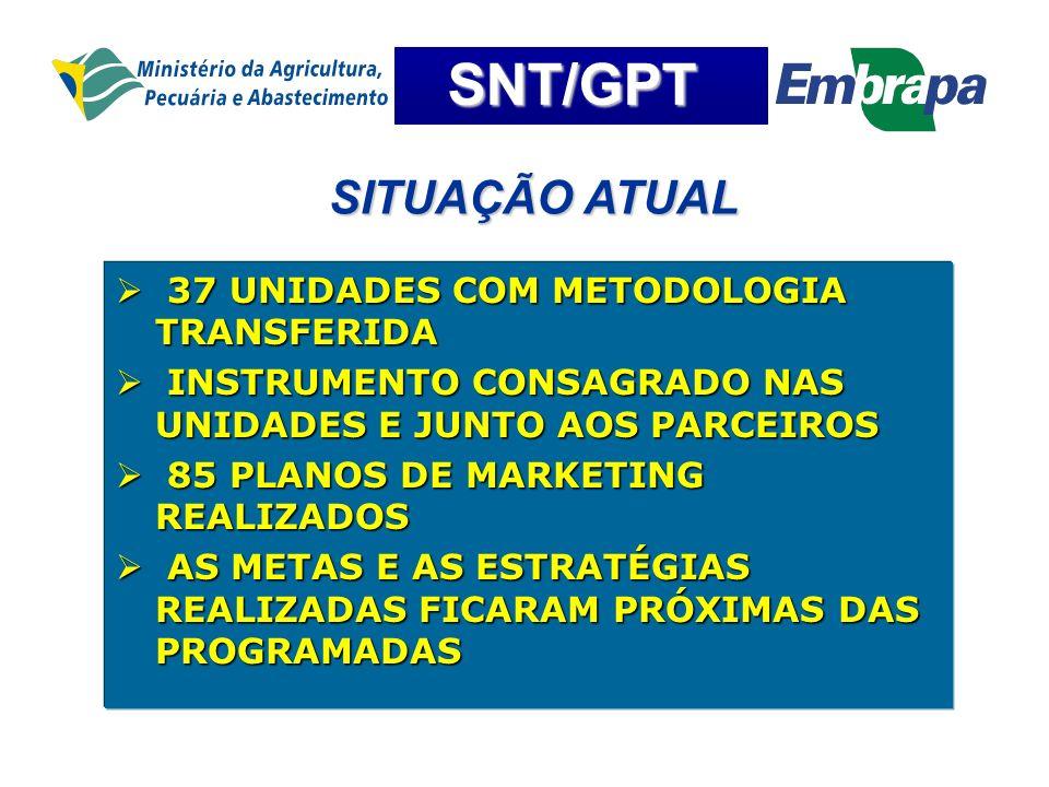 SITUAÇÃO ATUAL 37 UNIDADES COM METODOLOGIA TRANSFERIDA