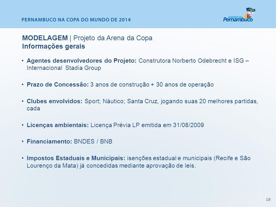 MODELAGEM | Projeto da Arena da Copa Informações gerais