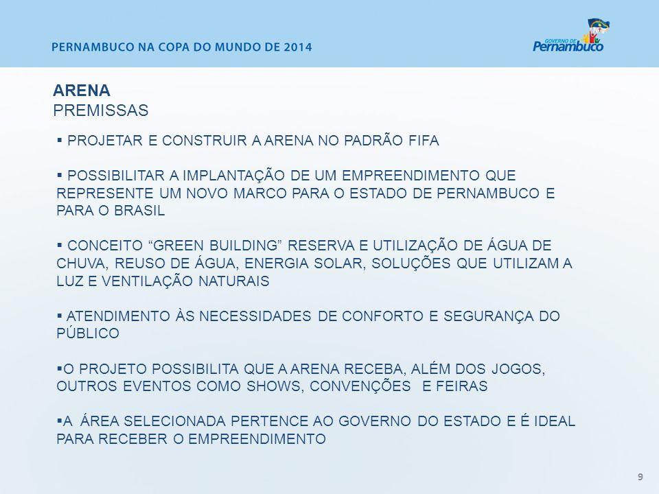 ARENA PREMISSAS PROJETAR E CONSTRUIR A ARENA NO PADRÃO FIFA