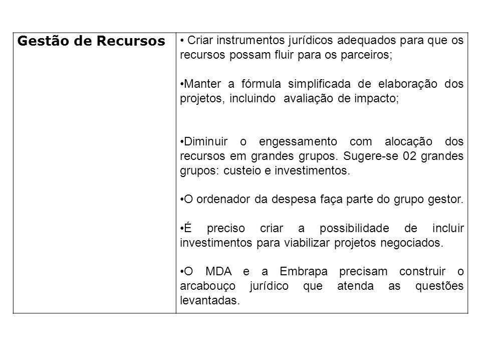 Gestão de Recursos Criar instrumentos jurídicos adequados para que os recursos possam fluir para os parceiros;