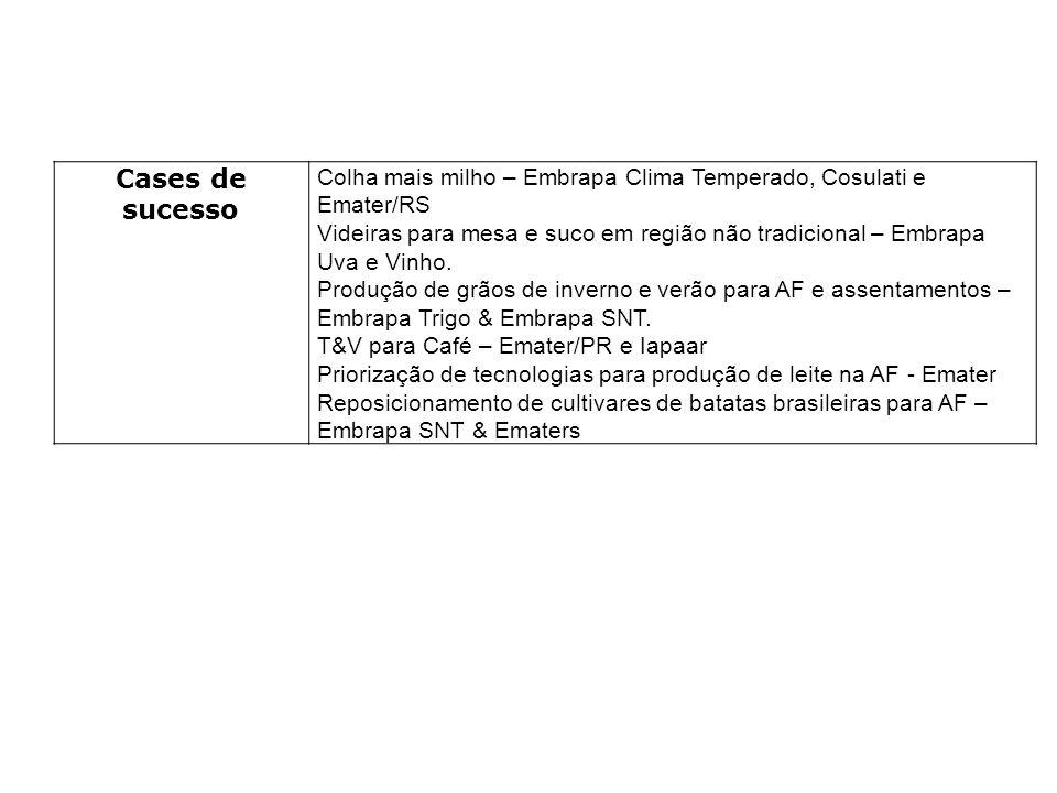 Cases de sucesso Colha mais milho – Embrapa Clima Temperado, Cosulati e Emater/RS.