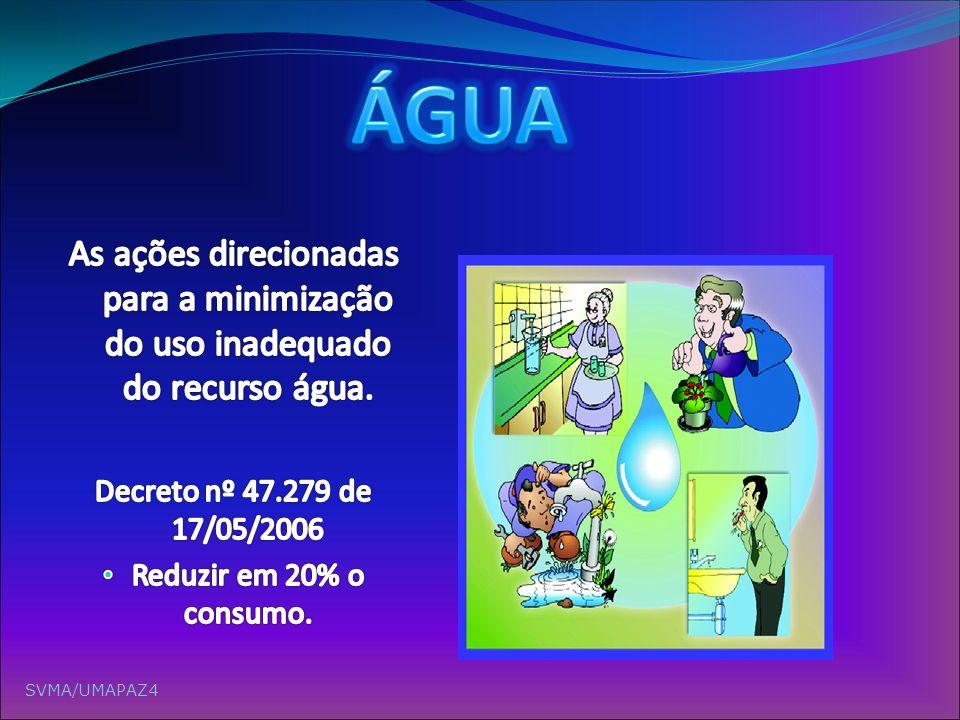 ÁGUA As ações direcionadas para a minimização do uso inadequado do recurso água. Decreto nº 47.279 de 17/05/2006.